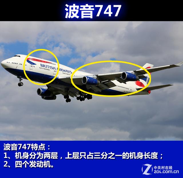 在机场一眼识破飞机的型号