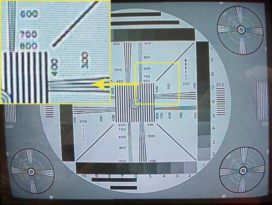 评测:海康威视红外防水半球型车载摄像机