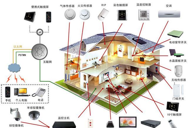 3s market. Black Bedroom Furniture Sets. Home Design Ideas