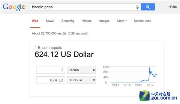 Google搜索可查询比特币实时价格了