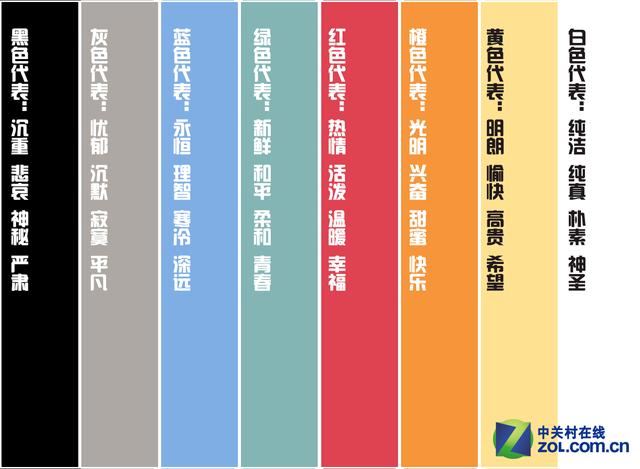 色一把看片网_笔者参考《色彩学基础知识》制作了一个表格,不同的颜色所传达的内容