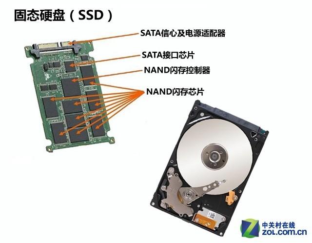 机械硬盘和ssd固态硬盘的结构对比