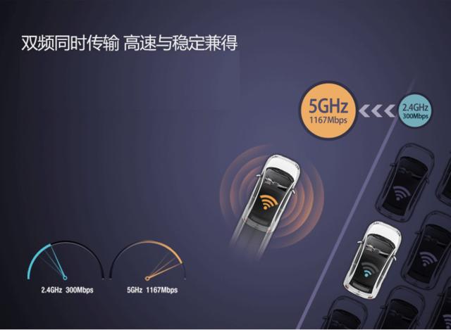 最快无线传输 体验11AC技术 TOTOLINK A700R