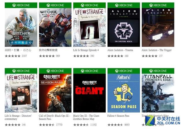 DLC地狱降临 玩个游戏究竟要花多少钱