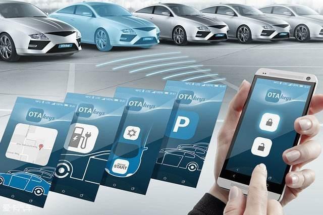 科技一周汇 未来汽车必经的几大