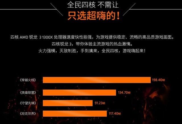 高能四核超值性价比AMD锐龙31300X京东热卖