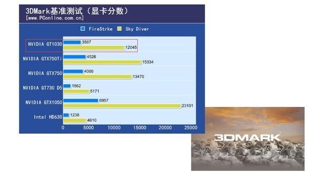业界4K/60帧独显OPS,杰和P67-G1上市