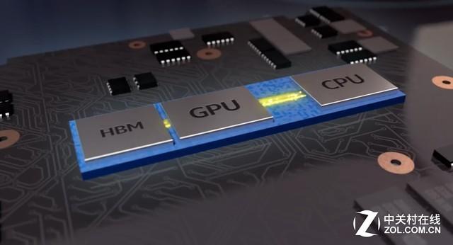 Intel与AMD在一起 超极本也将能吃鸡
