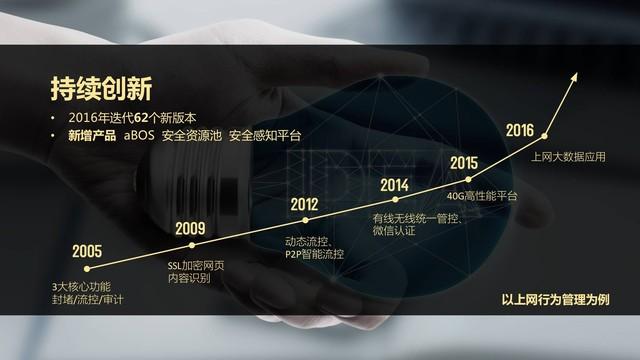 张开翼 企业级安全和IT架构领发展趋势