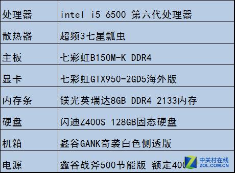 极速体验 京天华盛6500/GTX950主机测评