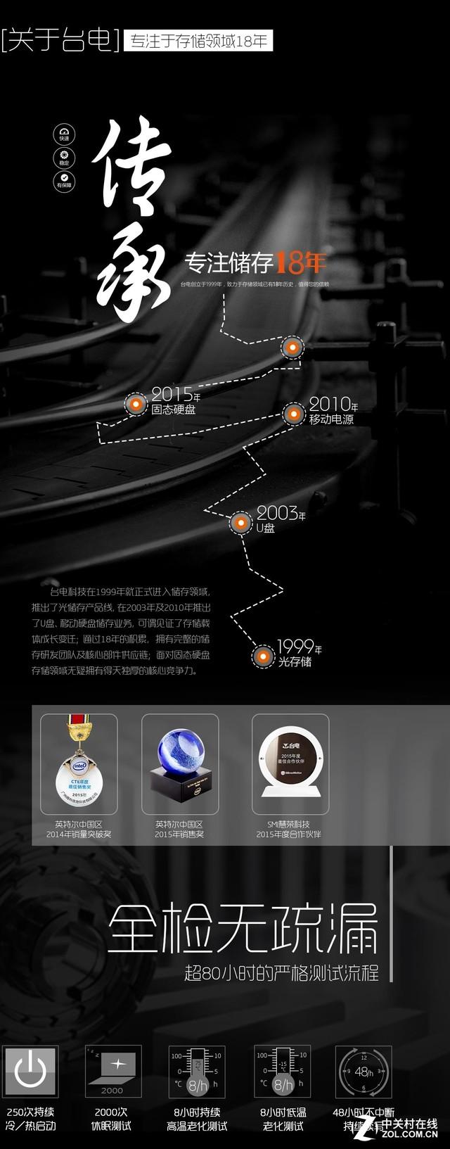 设计师的福音!台电NVMe SSD火热开售
