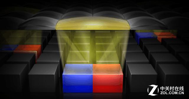 双核对焦、F1.7光圈 OPPO R9s拍照详解