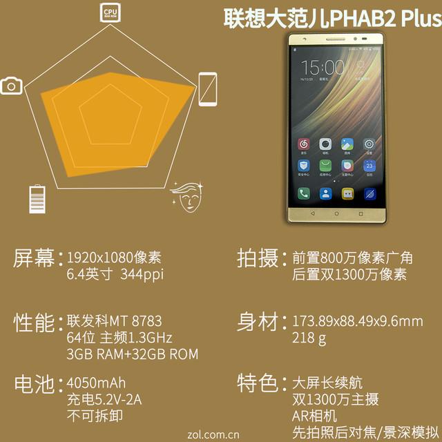 联想大范儿PHAB2 Plus评测 6.4英寸爽玩