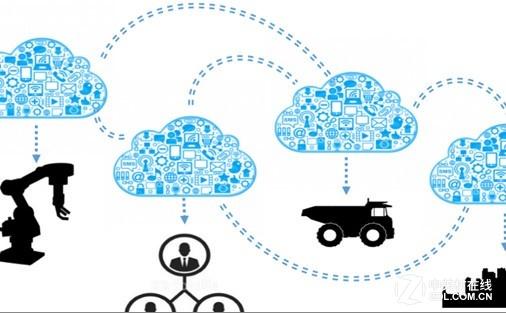 天翼云3.0助力黑子科技构筑中山智能云平台