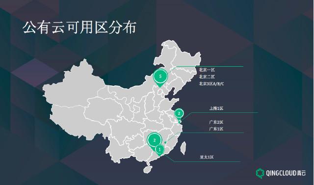 青云融资10.8亿元人民币 开启云计算下半场