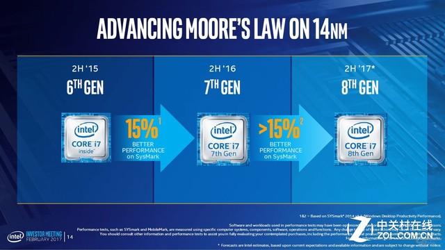 DIY周报:Intel宣布八代处理器仍为14nm