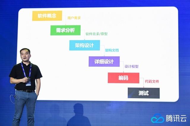 腾讯云的开发者之道:始于基因 长于生态