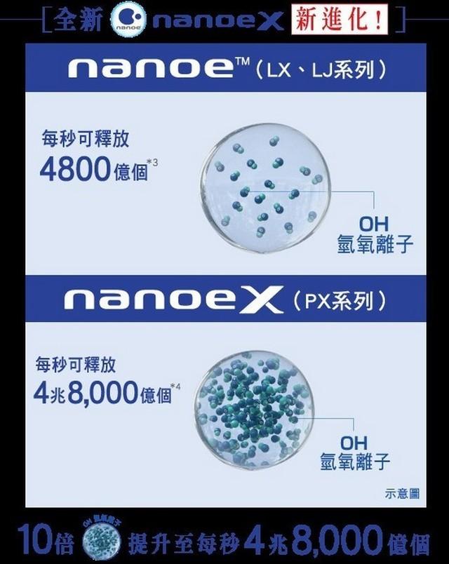 今日的未来科技!松下新品空调搭载nanoeX技术