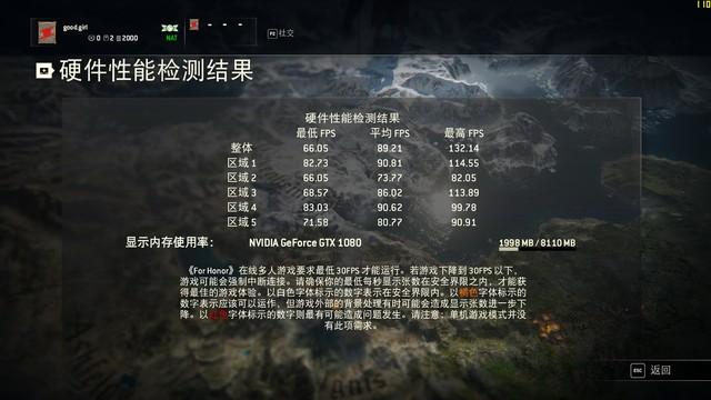 为荣耀而战 GTX 1080 G魂唱响荣耀战魂