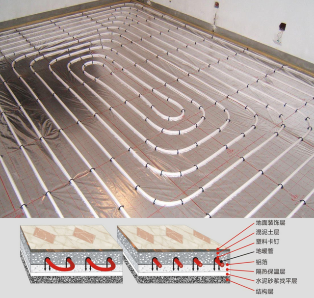 地暖管路结构示意图