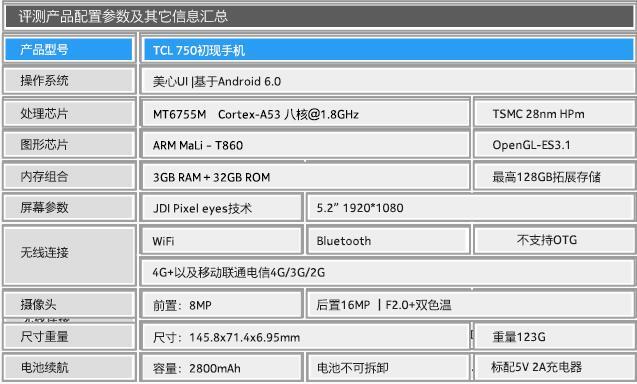 精致设计致敬匠心 TCL 750初现手机评测(切莫发布)