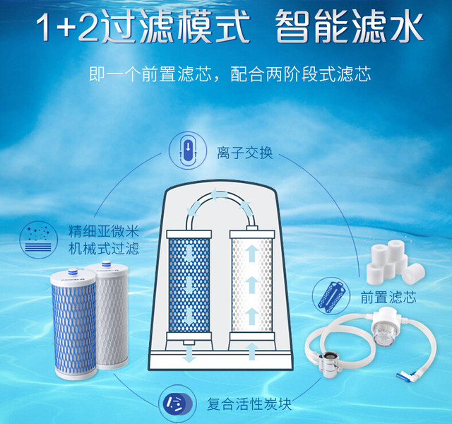 直饮水更高效 阿克萨纳净水器给力促销中