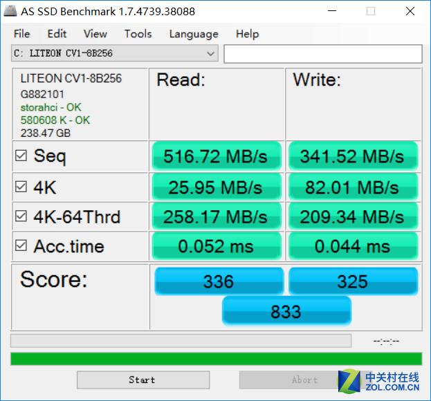 固态硬盘的寿命测试_固态硬盘的寿命测试