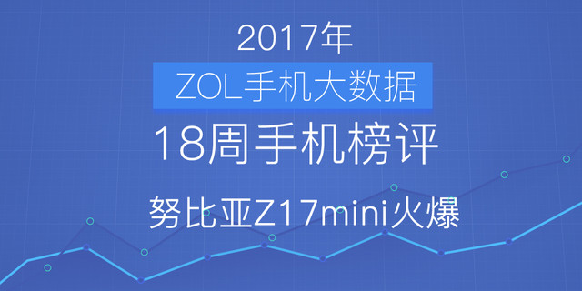 18周手机排行榜评:努比亚Z17mini蹿升