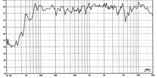 麦博书架音箱--B77 BT赏析