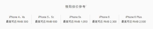 苹果下调iPhone以旧换新价格:4S卖300