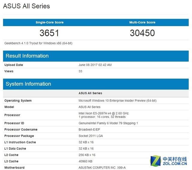 结果出乎意料 AMD 16核1950X性能首曝