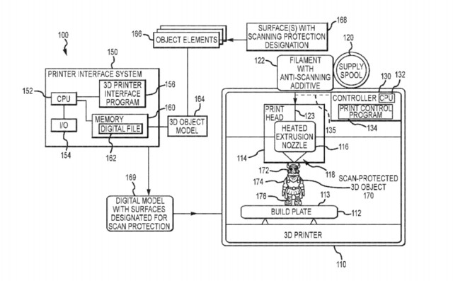 3D打印复制更容易 迪士尼专利拒绝山寨