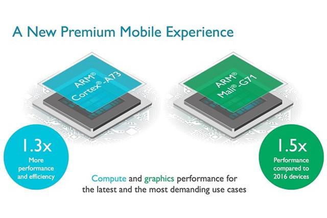 ARM发布Cortex-A73 CPU架构 支持移动VR