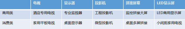 0.9mm拼缝创新高度 LG商用标牌屏VH7B