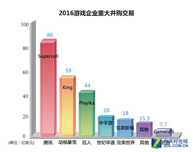 中国游企2017Q1报告:游戏产业机遇透视