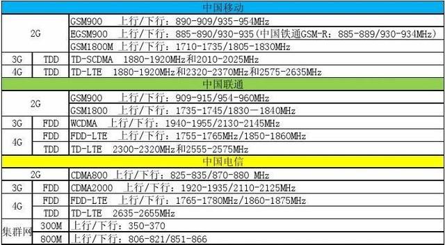 11.11抢购用WiFi? 赶紧换4G参加秒杀