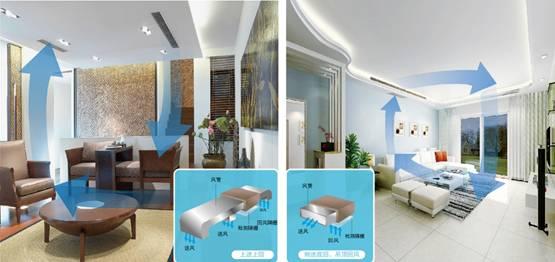 新房装修 海信中央空调手把手教你打造理想家居环境