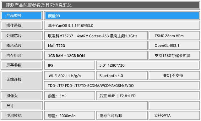 康佳R9评测:微信八开的高性价比千元机