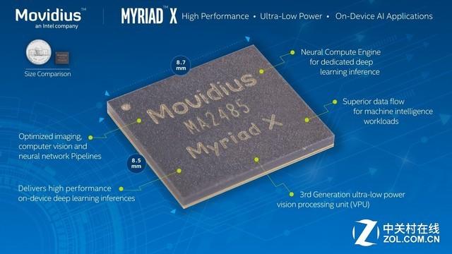 功耗仅1W Intel发布神经网络计算芯片VPU
