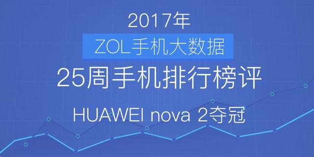 25周手机排行榜评:HUAWEI nova 2夺冠