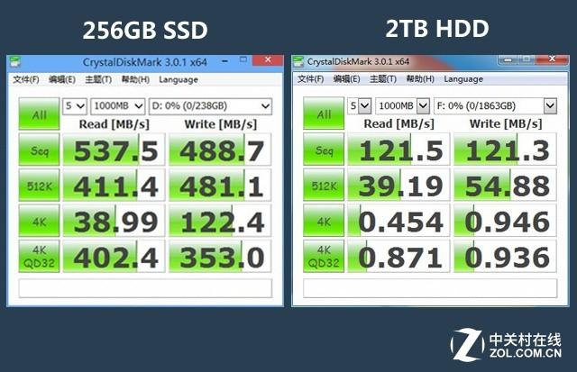 SSD安装新系统 8分钟U盘快速安装Win10