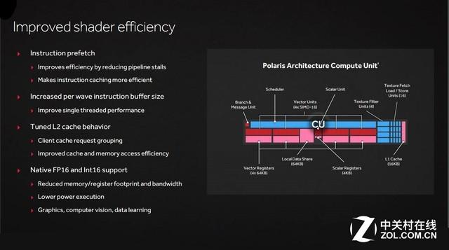 媲美970的亲民卡 Radeon RX 470首发测试