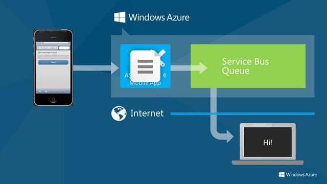 微软改组销售团队 今后Azure成微软王牌