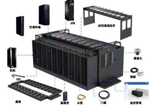 """传统数据中心建设面临""""三高""""窘境"""