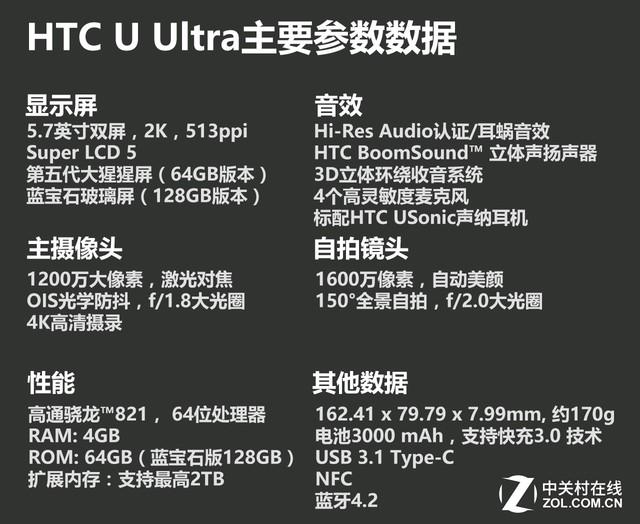 HTC U Ultra评测: