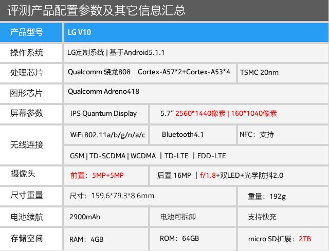 主辅双屏新玩儿法 创新旗舰LG V10评测