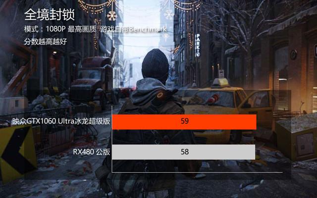超值!1499元GTX1060 Ultra冰龙超级评测