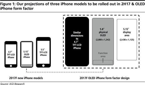 可期 苹果iPhone 8访问数据已被检测到