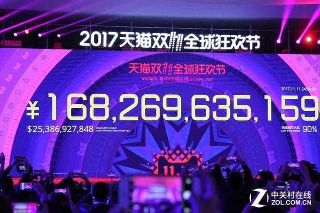 库克看了都眼馋 天猫双11成交额1682亿