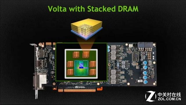 次世代旗舰曝光?NVIDIA Volta显卡现身